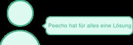 Peecho übernimmt das alles für Sie